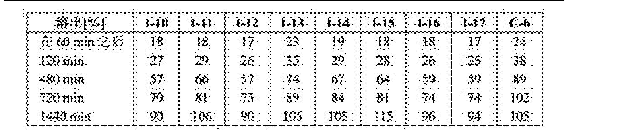 Figure CN103179954AD00351