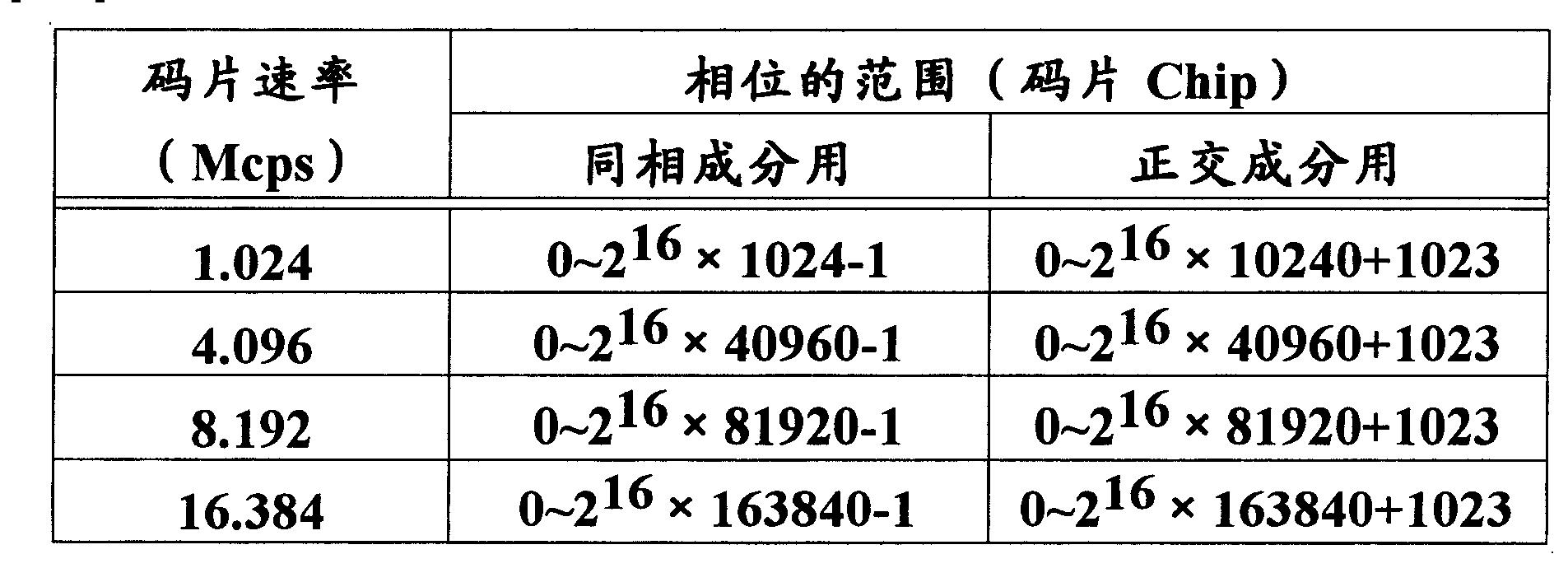 Figure CN1510937BD00261