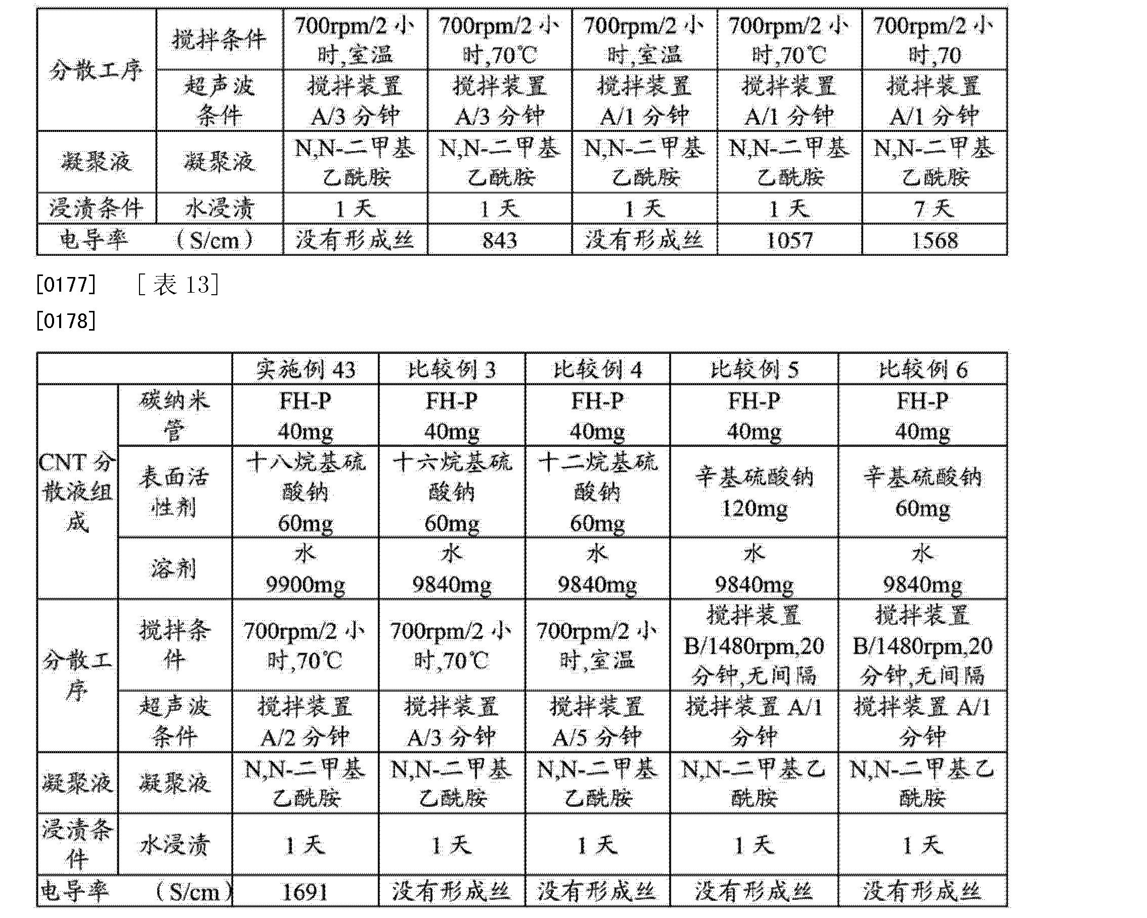 Figure CN103201418AD00201