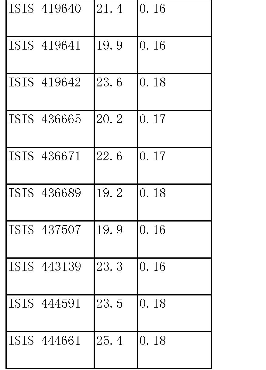 Figure CN104894129AD00661