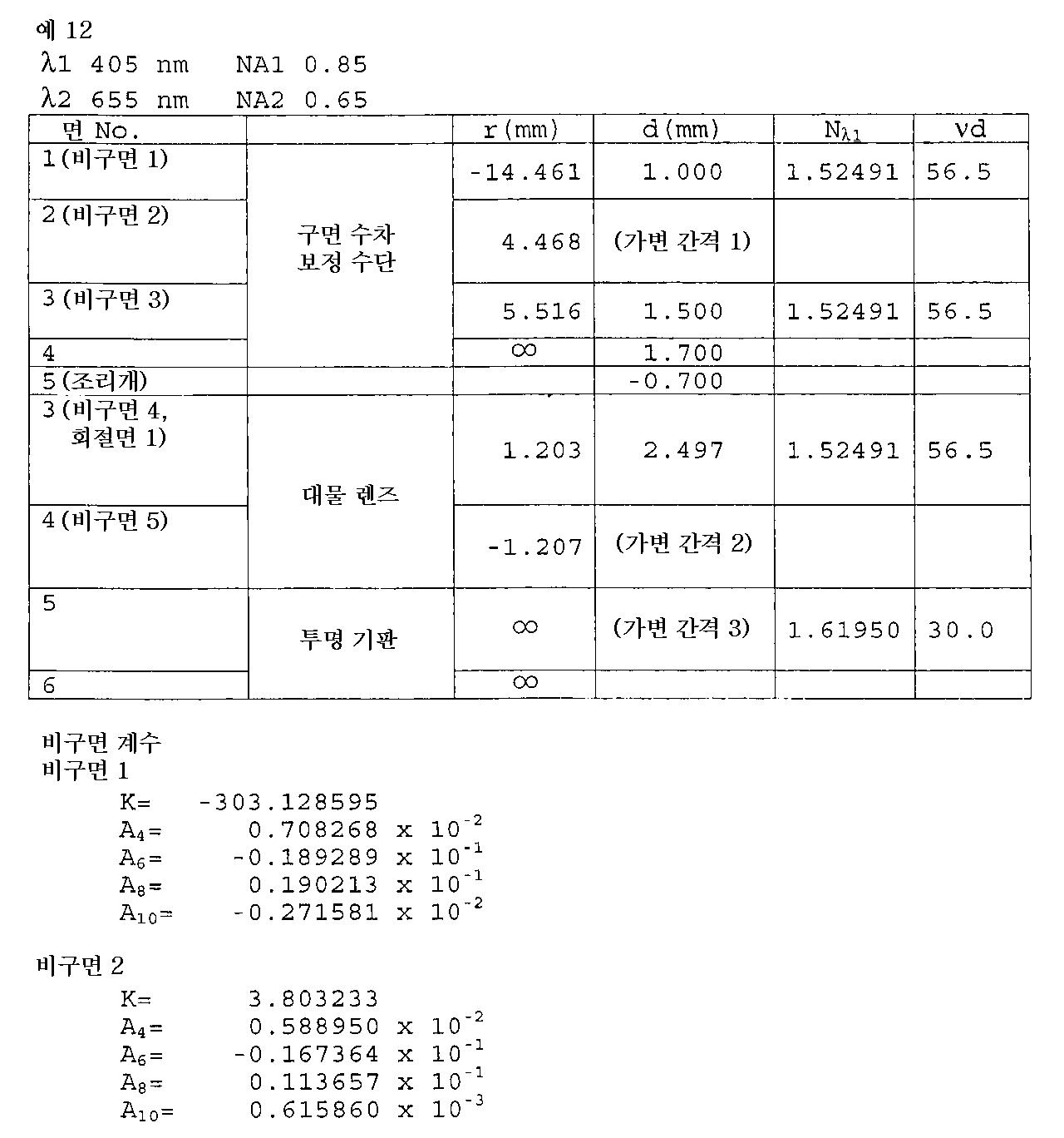 Figure 112001010918149-pat00036