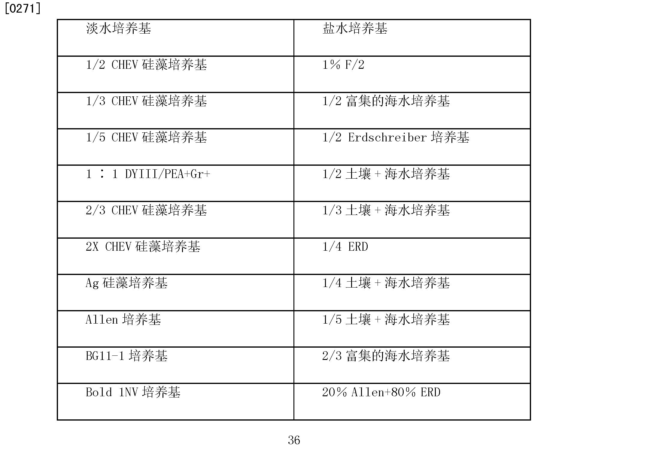 Figure CN101765661BD00361