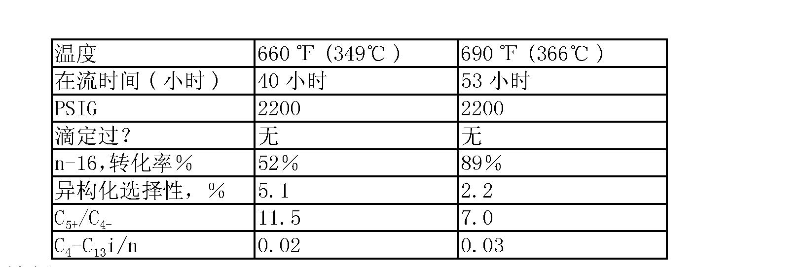 Figure CN101115679BD00322
