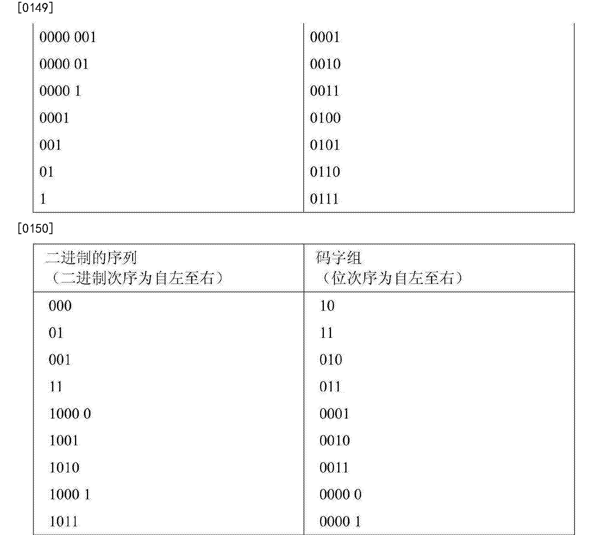 Figure CN107317585AD00251