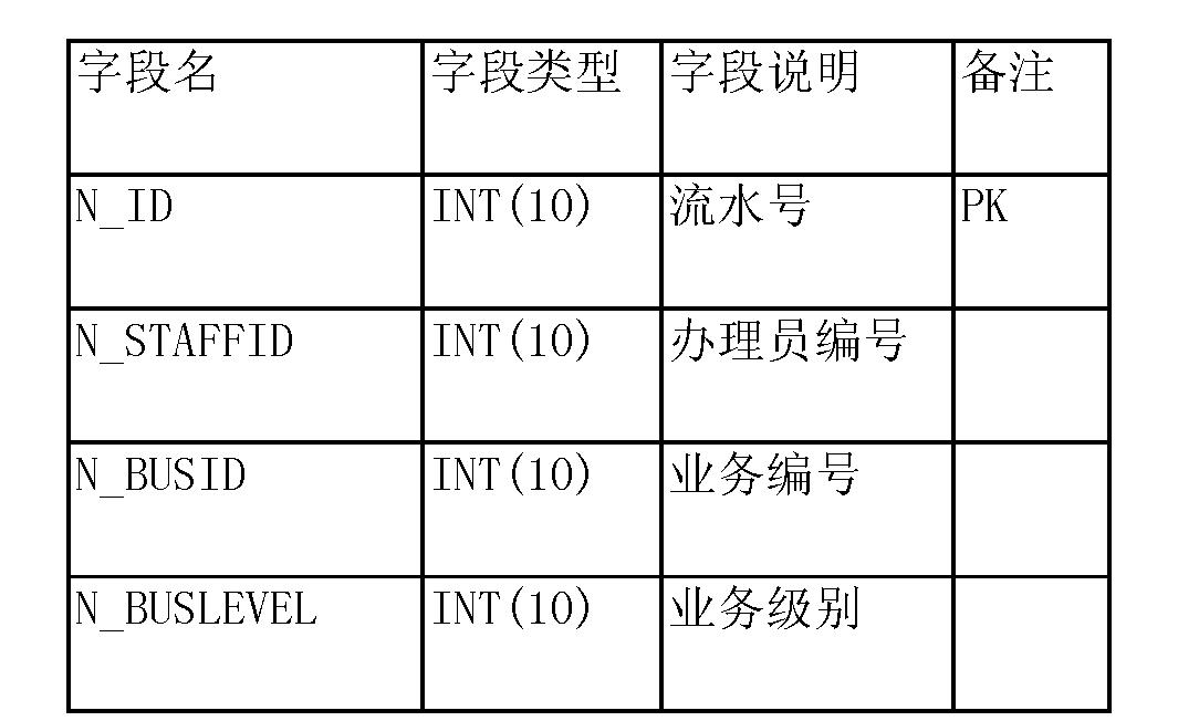 Figure CN104240360AD00072