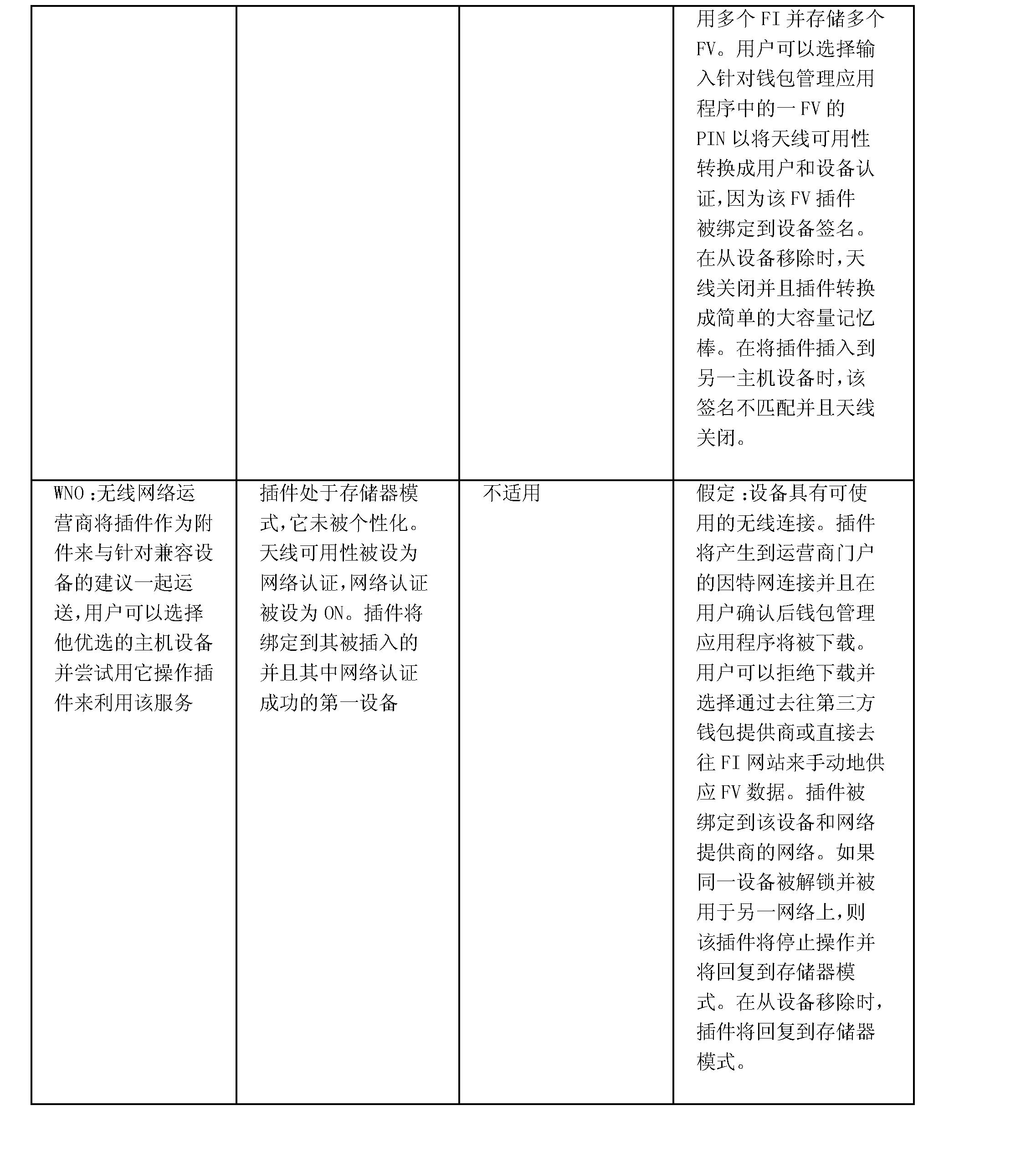 Figure CN101809633BD00221