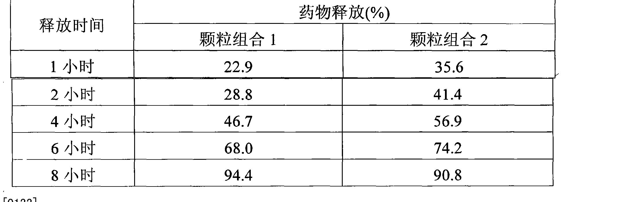 Figure CN102238946AD00161
