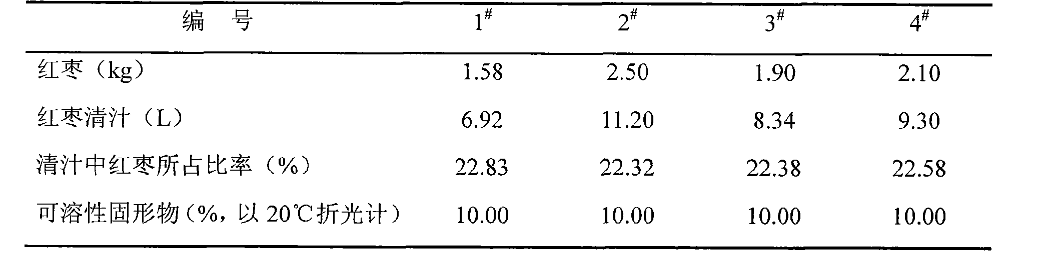 Figure CN101649278BD00051