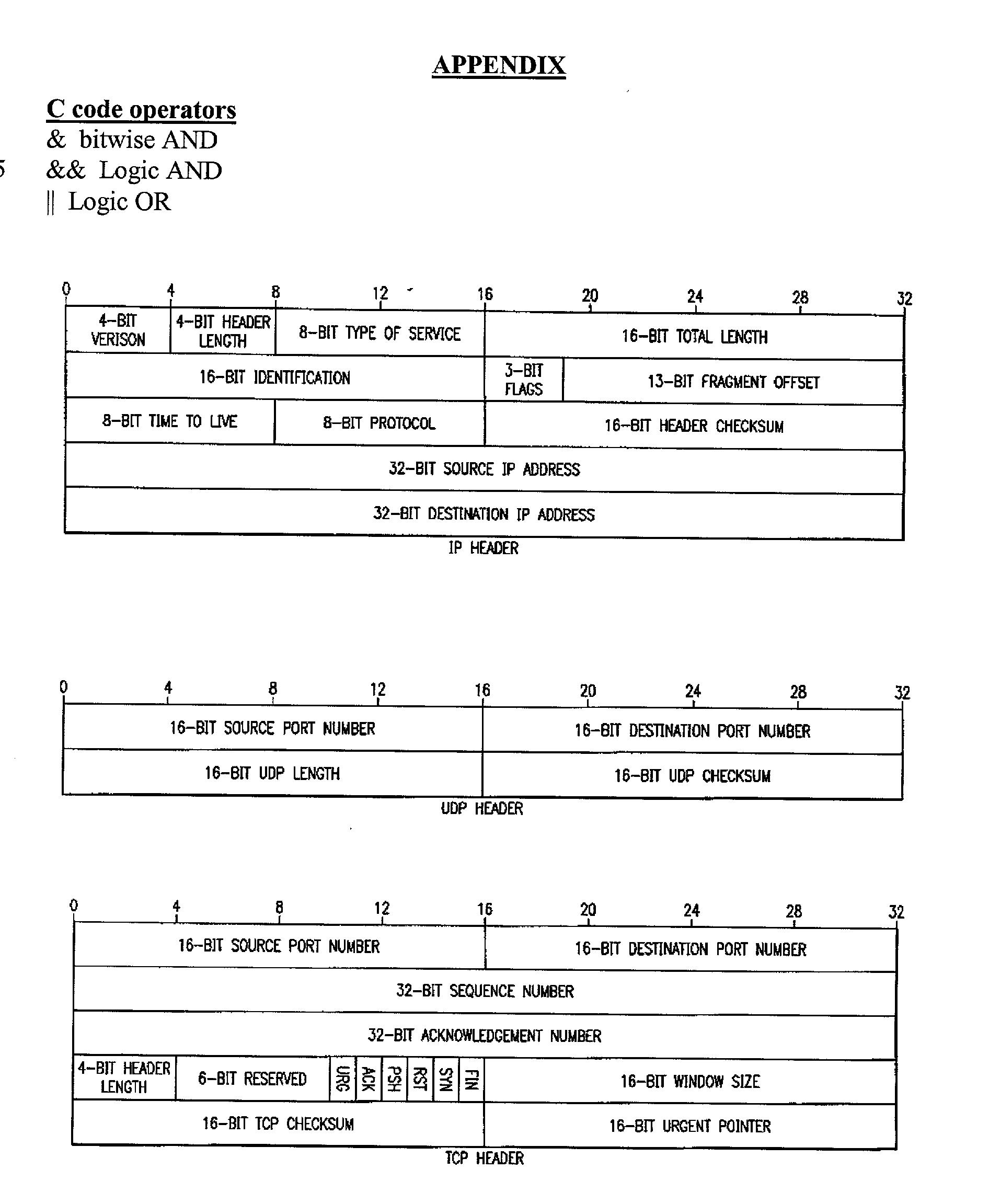 Figure US20030101353A1-20030529-P00001