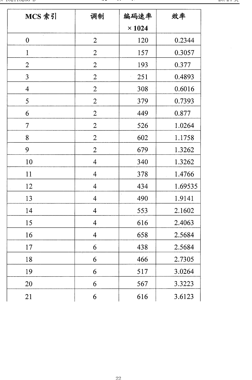 Figure CN102113258BD00221