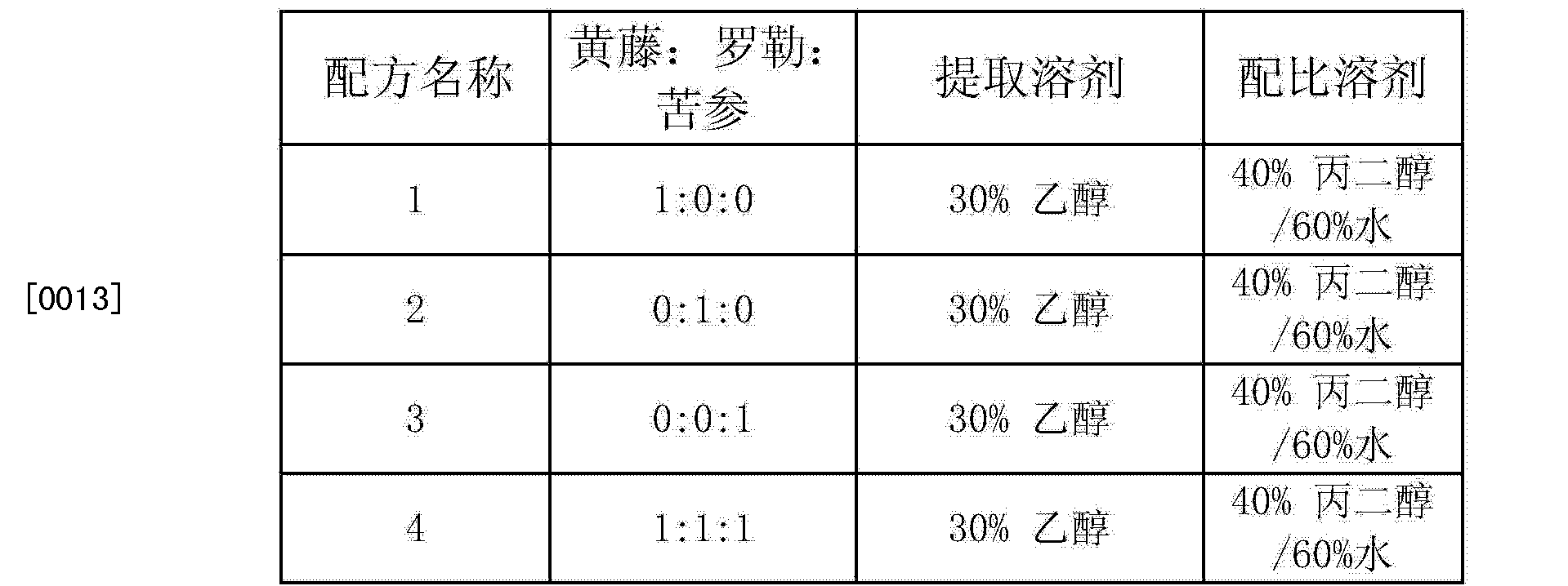 Figure CN103520031AD00041
