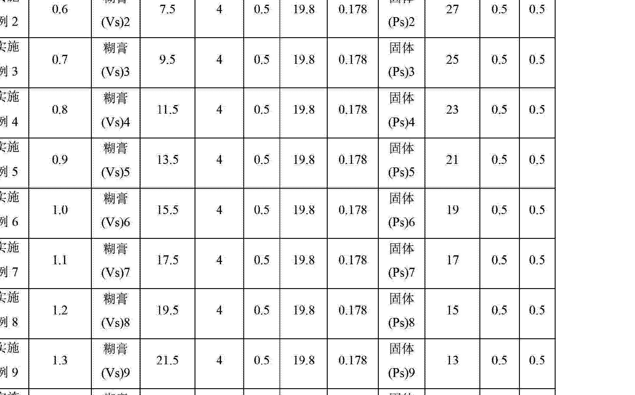 Figure CN102639157AD00111