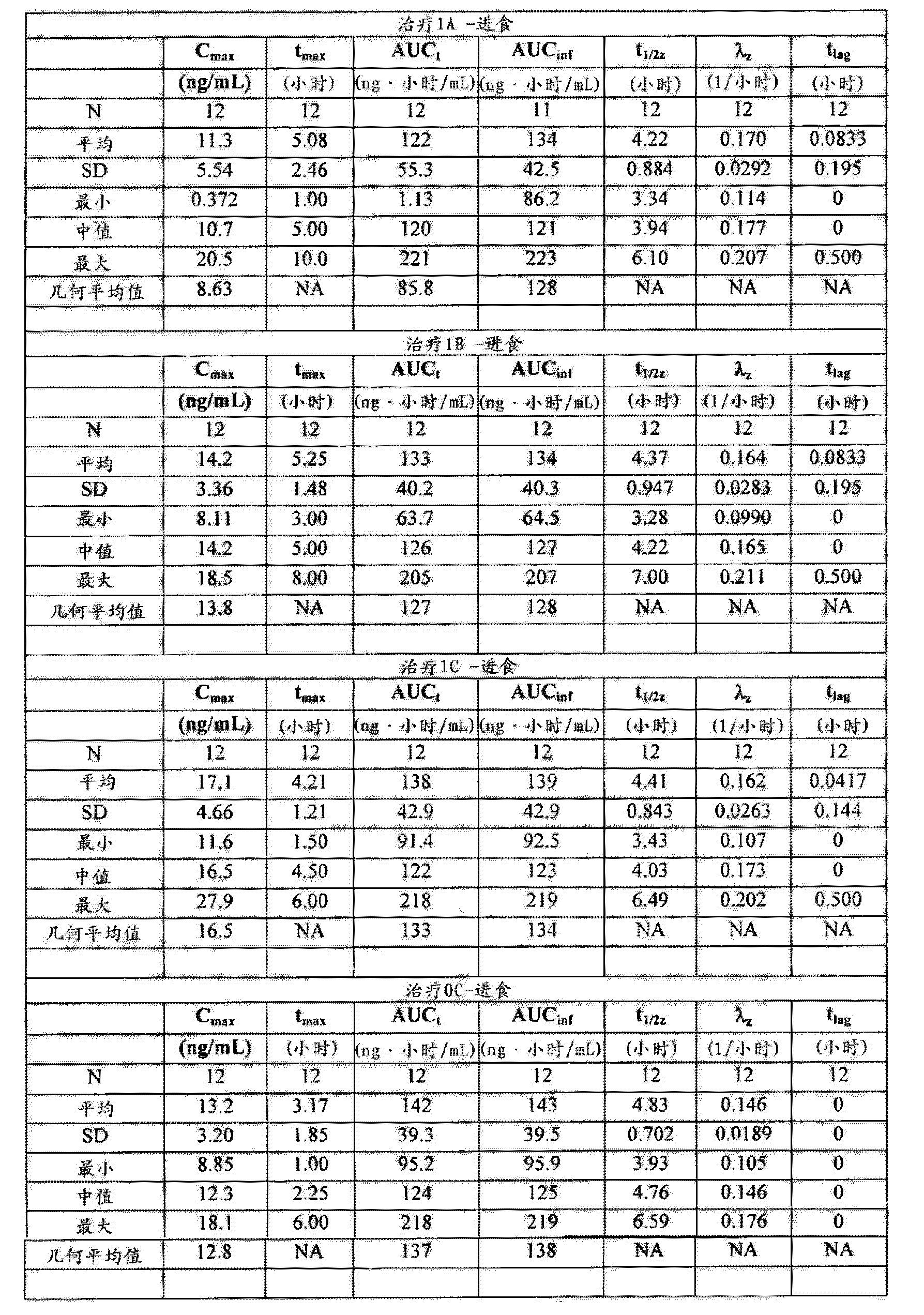 Figure CN102657630AD01481