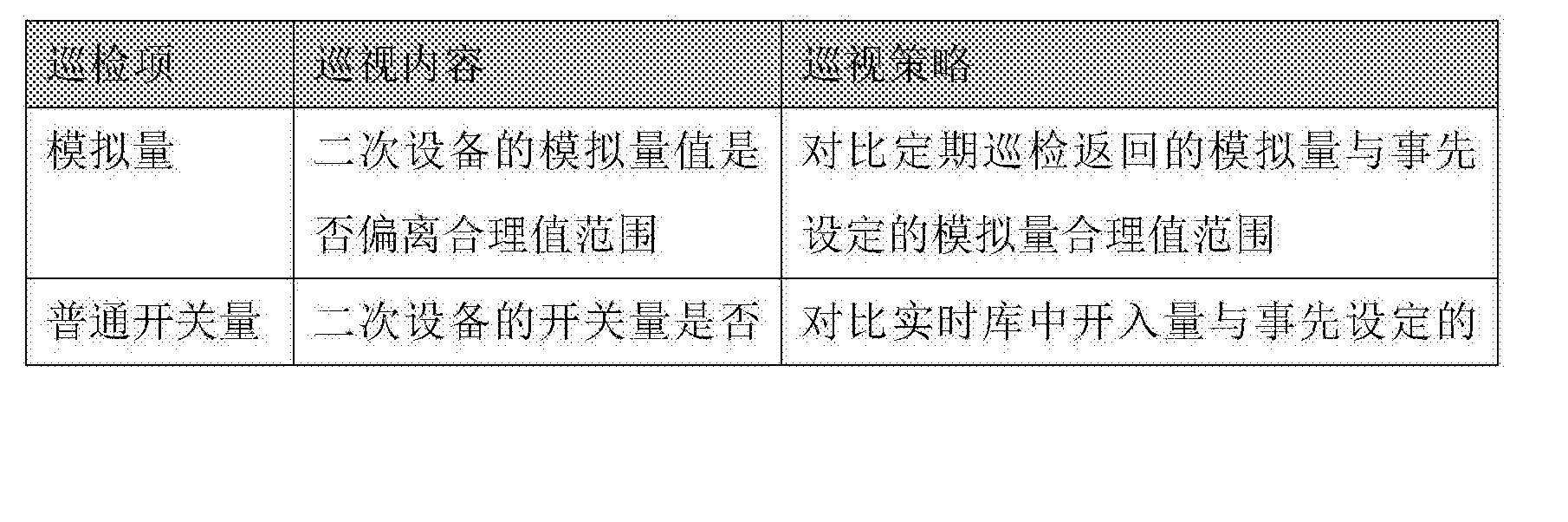Figure CN106655522AD00071