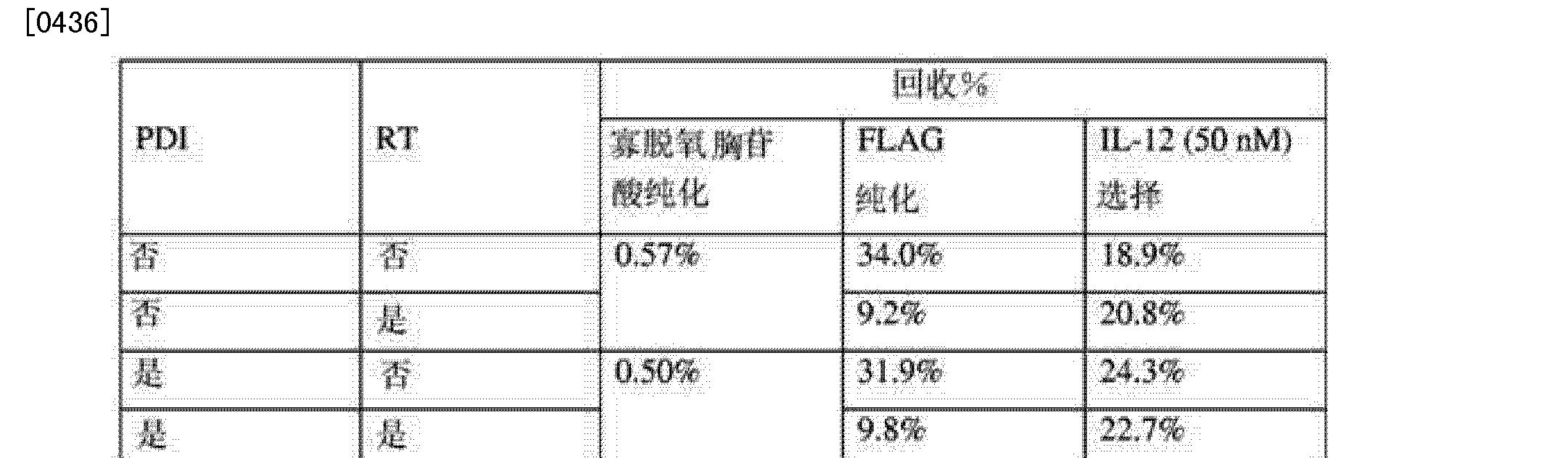 Figure CN102227638BD00392