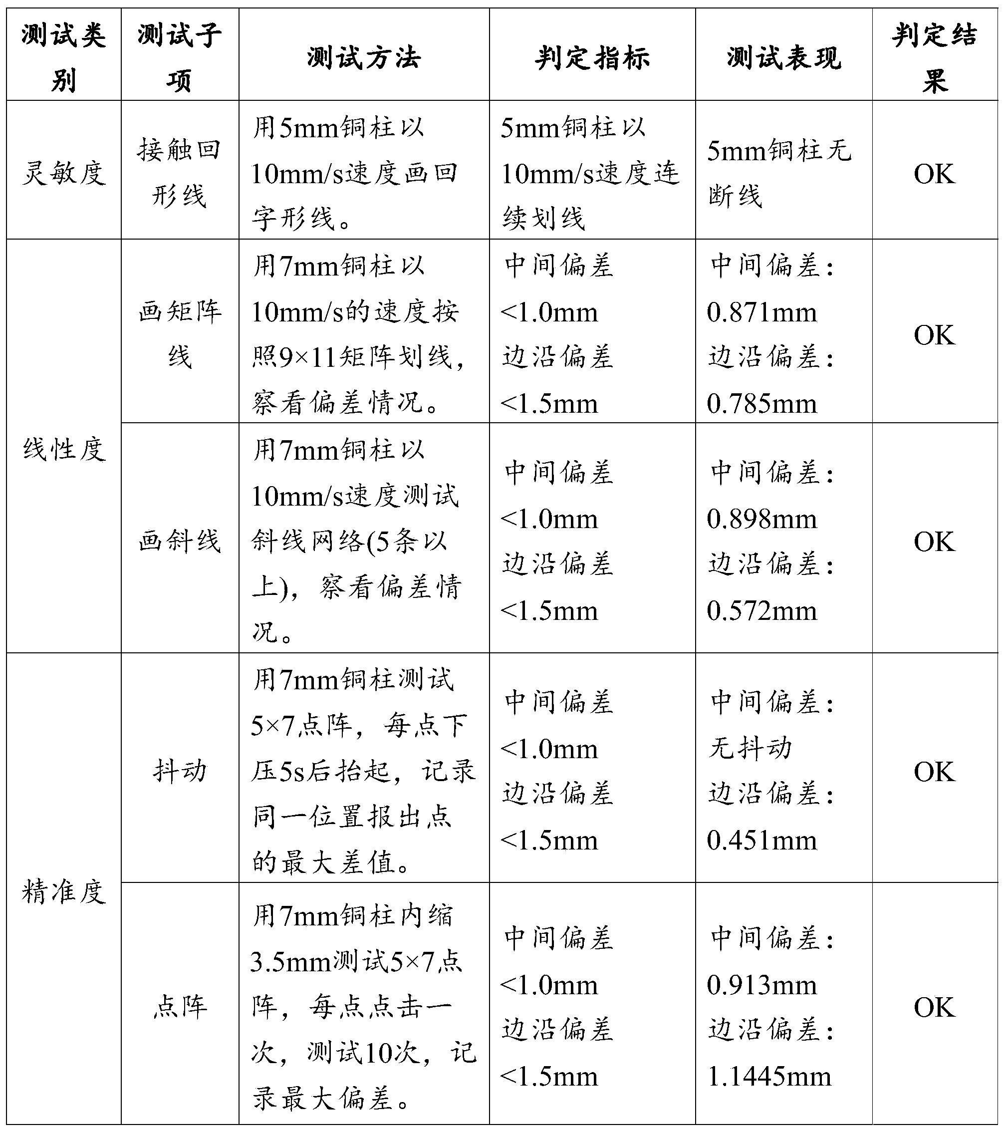 Figure PCTCN2019125367-appb-000002
