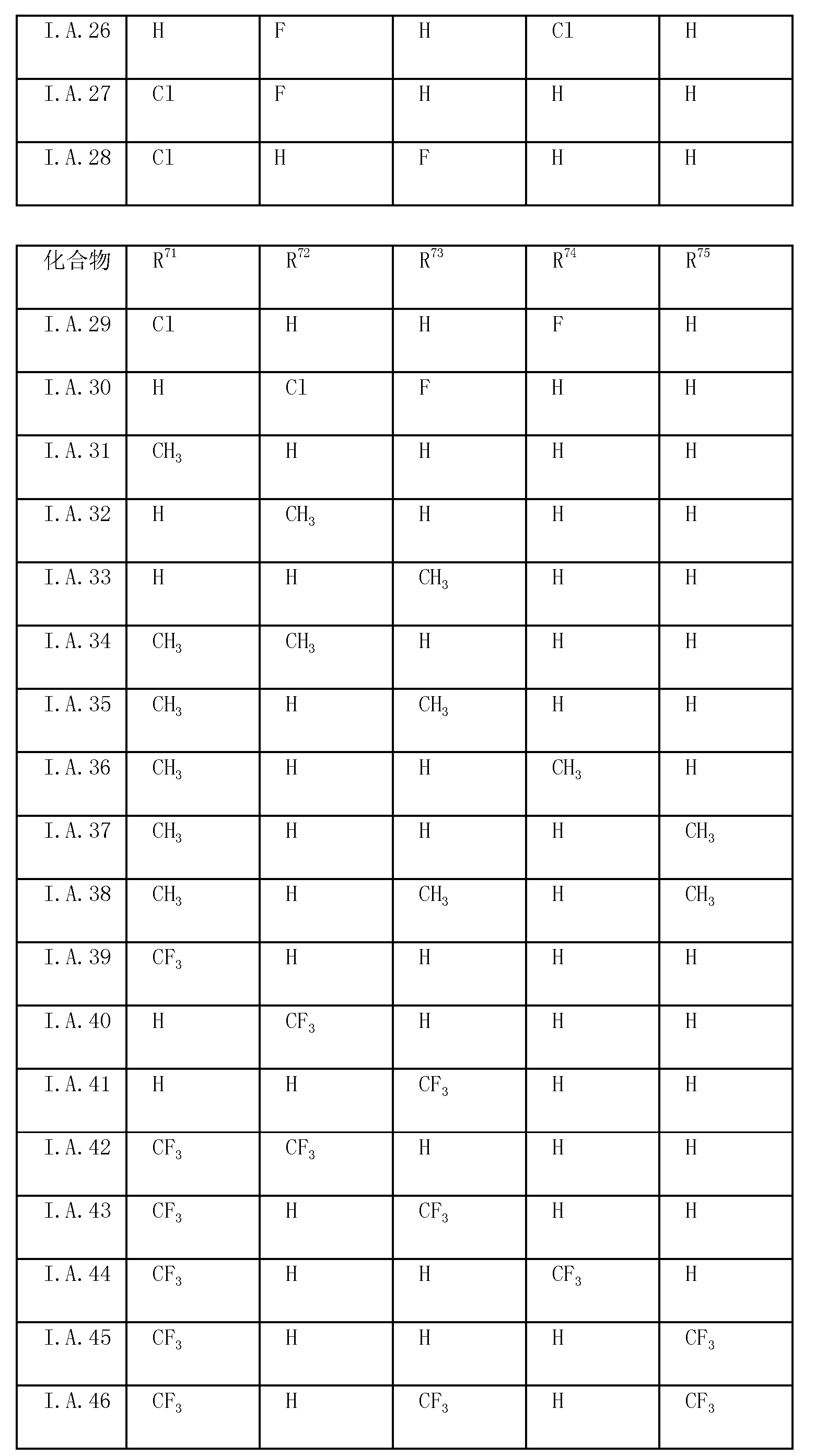 Figure CN102803232AD00211
