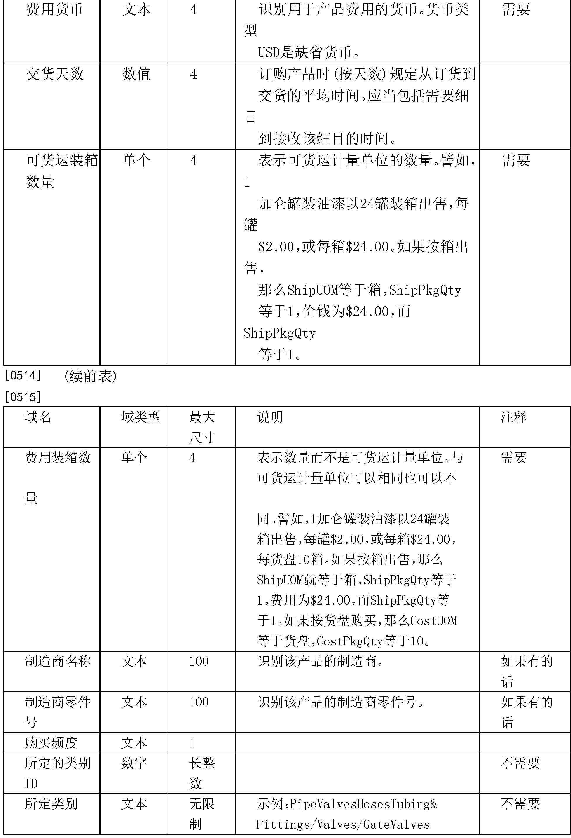 Figure CN101427273BD00361