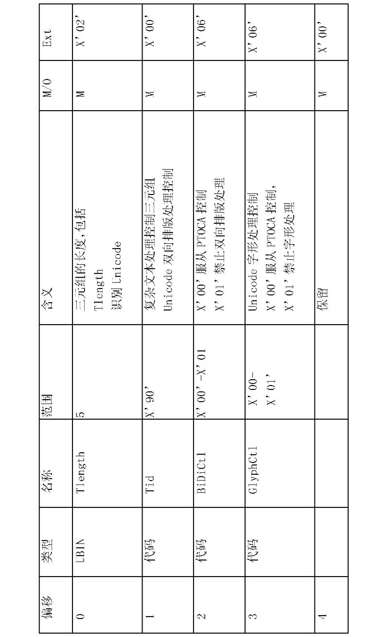 Figure CN1918565BD00101