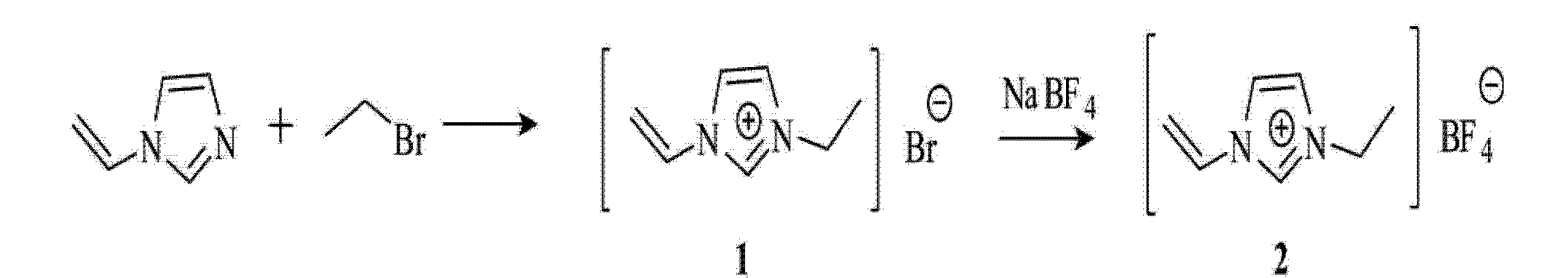 Figure CN103265988BD00081