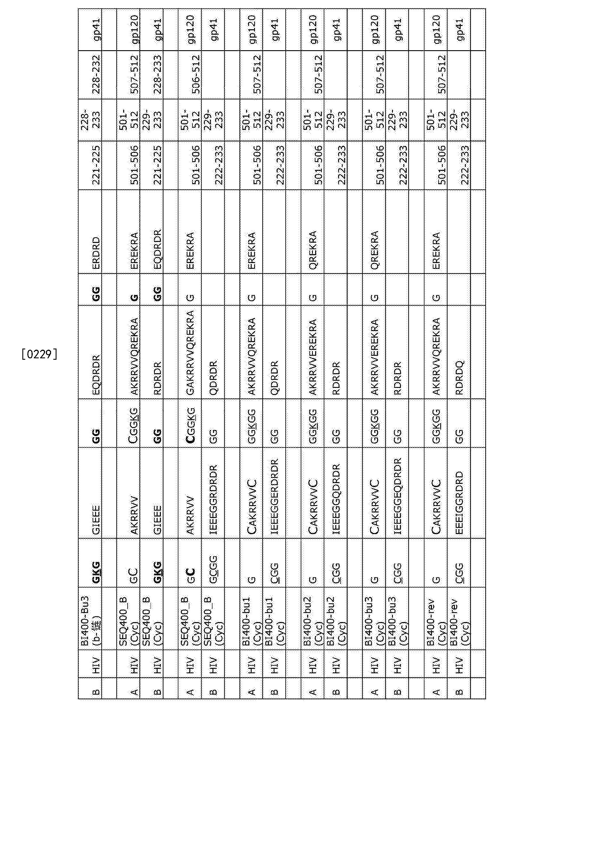 Figure CN103347892BD00291