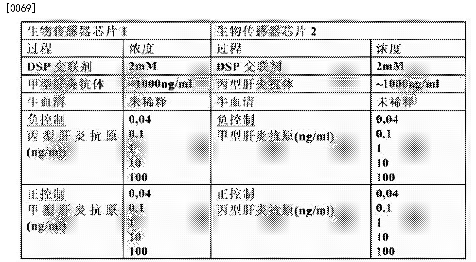 Figure CN103430018BD00121