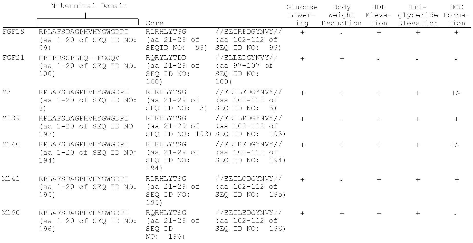 Figure US09963494-20180508-C00012