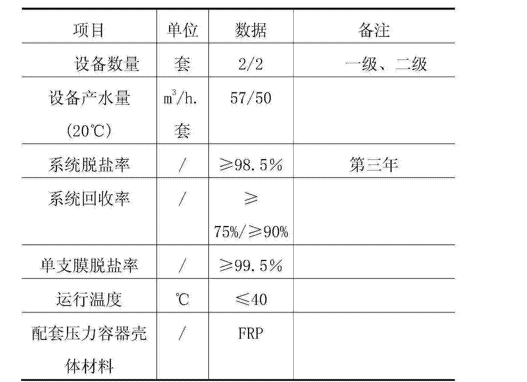 Figure CN204746112UD00061