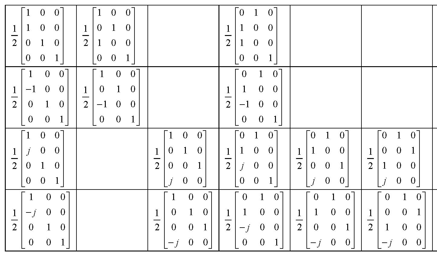 Figure 112010009825391-pat01148