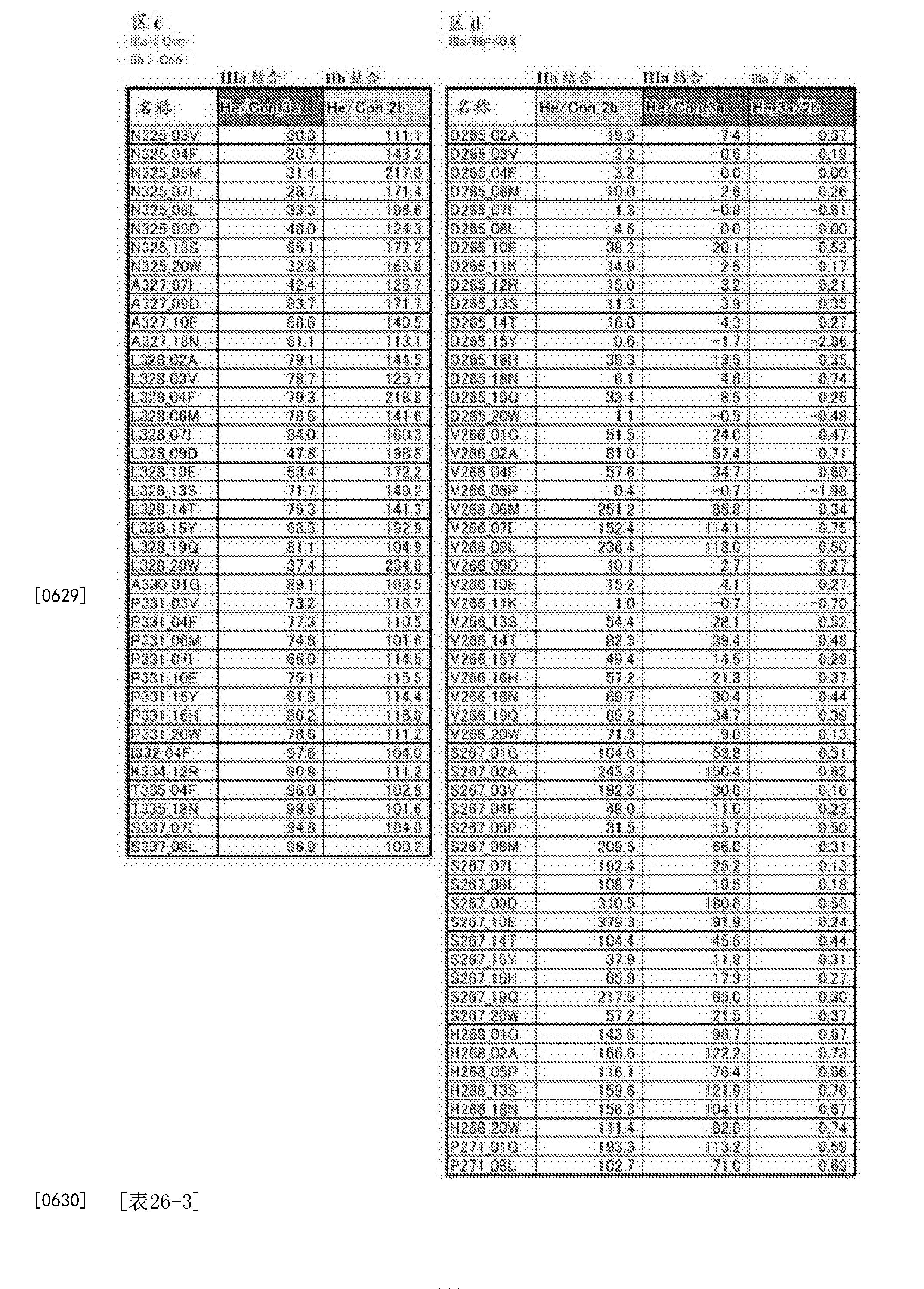 Figure CN105102618BD01111