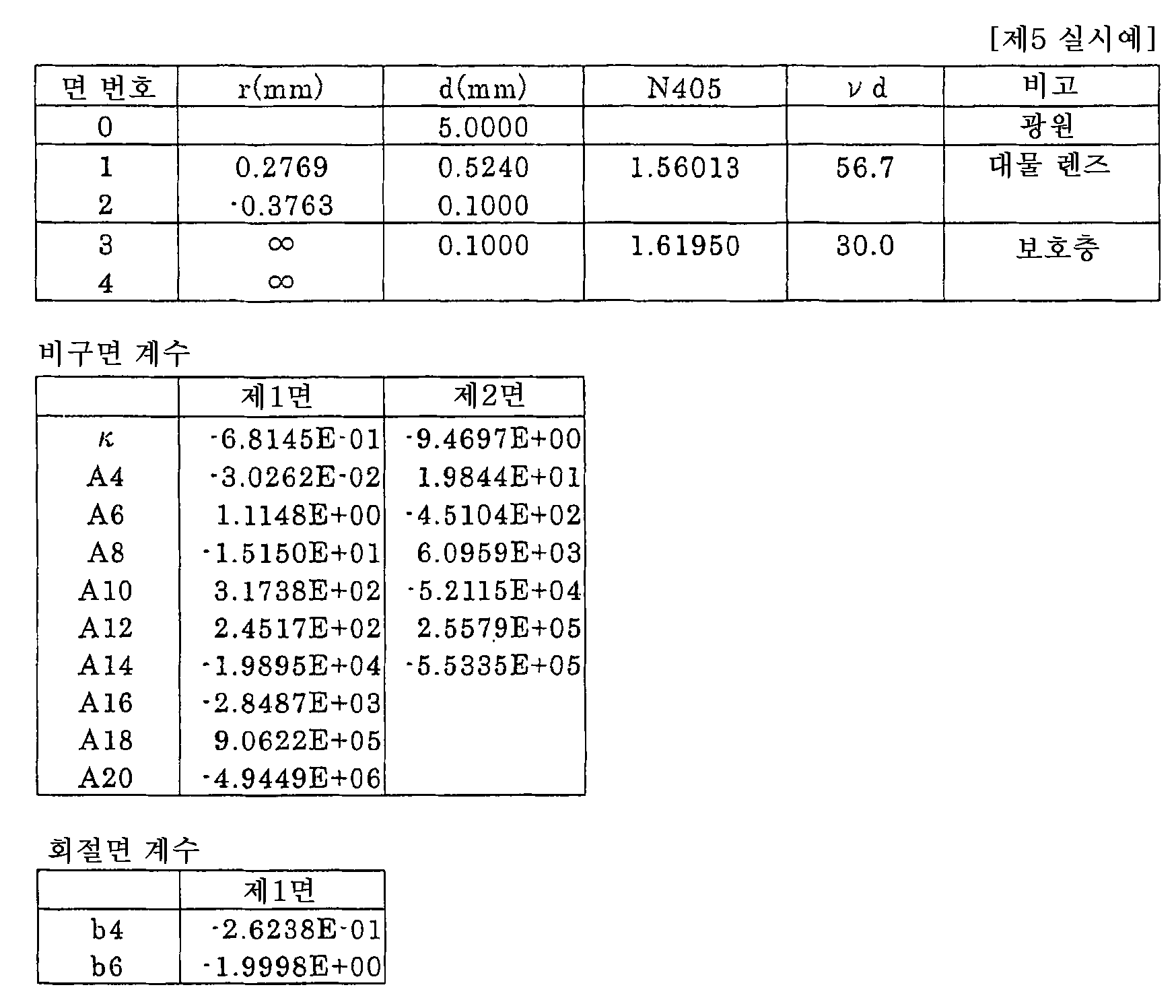 Figure 112005009991906-pct00013