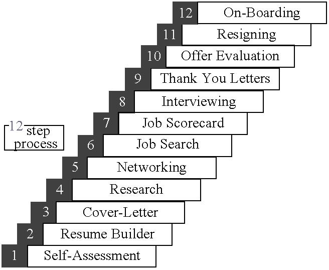 Figure US20020046074A1-20020418-C00002