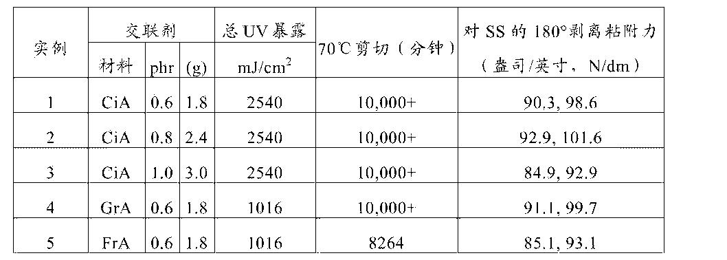 Figure CN105121579AD00241