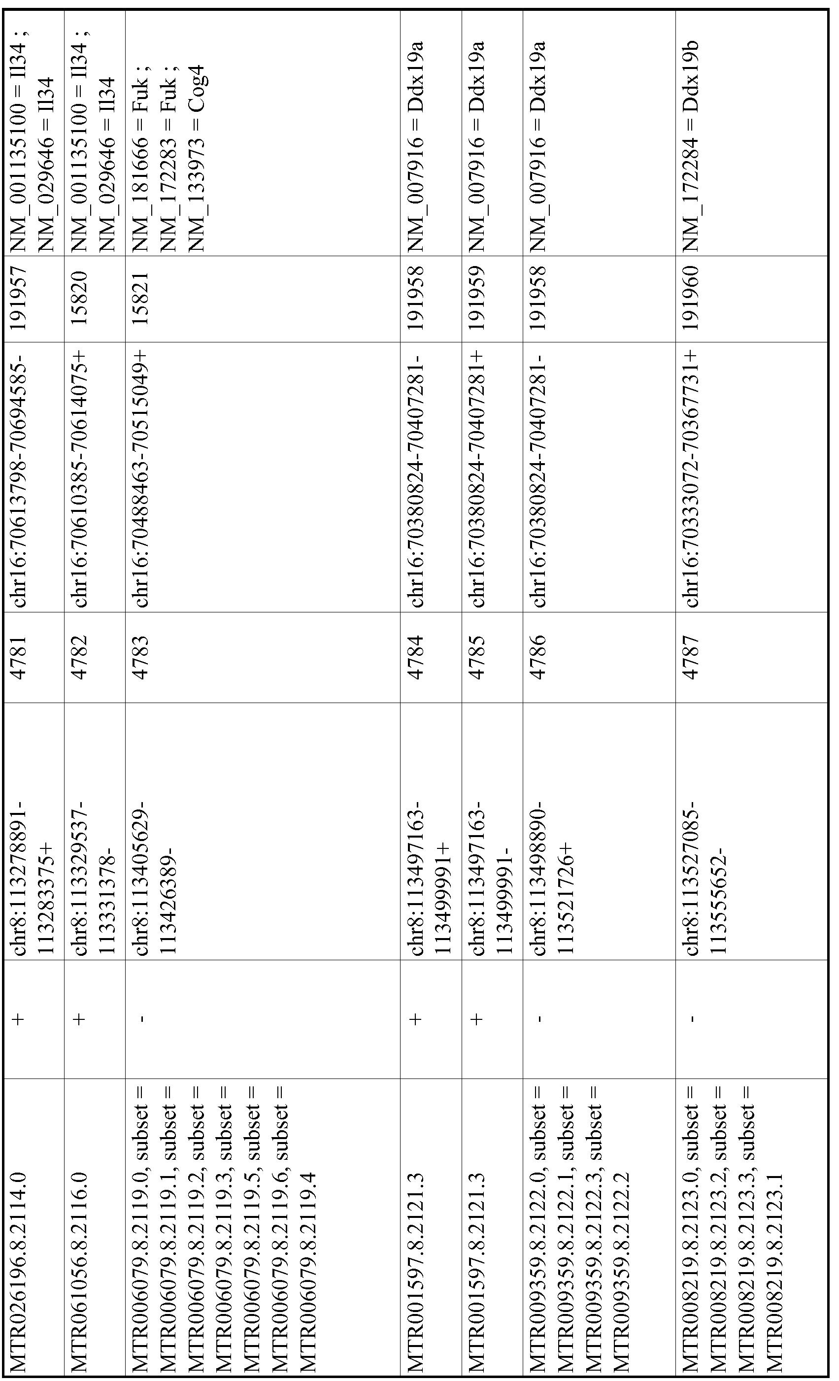 Figure imgf000884_0001