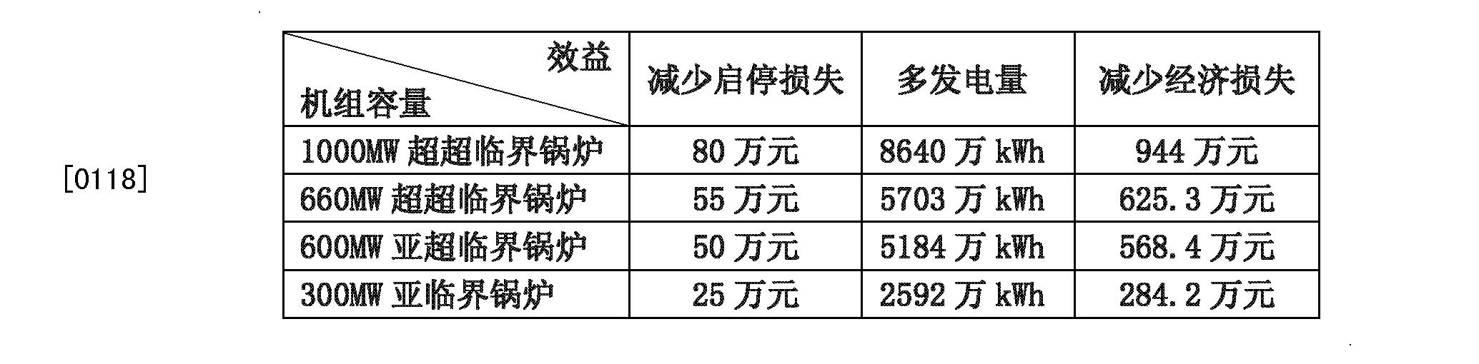 Figure CN102494325BD00141