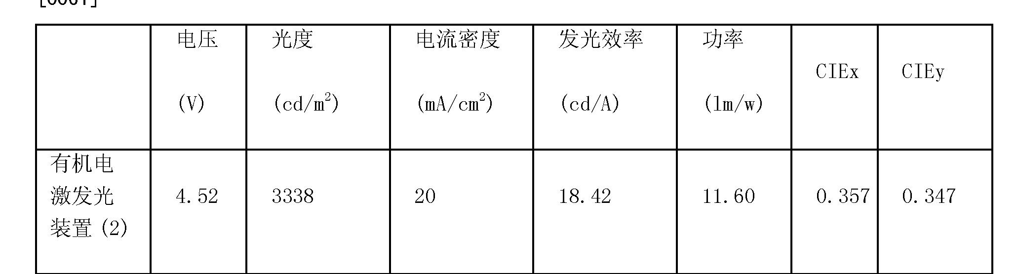 Figure CN102148233AD00081