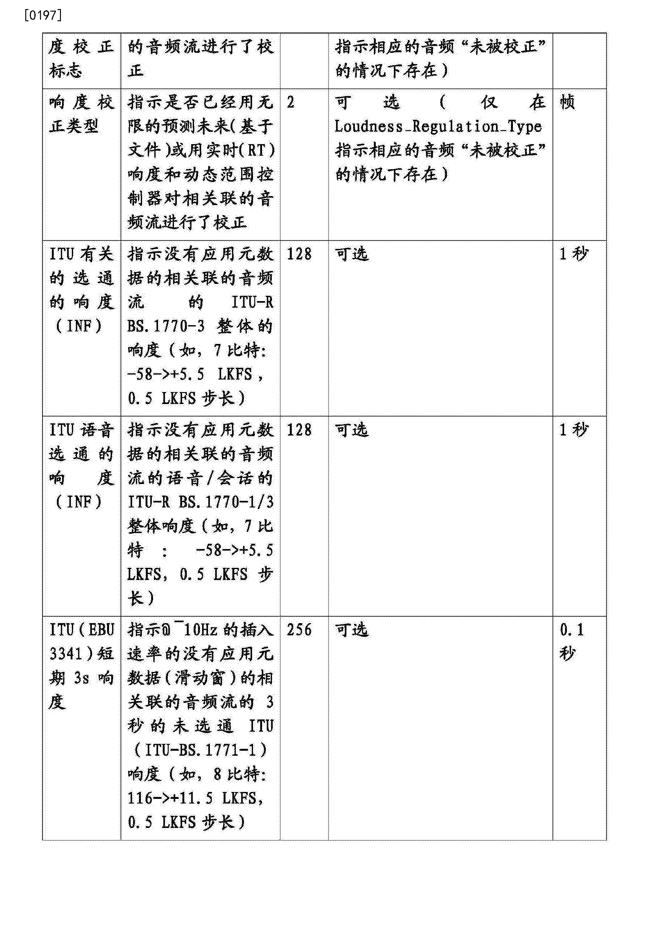 Figure CN104737228BD00281
