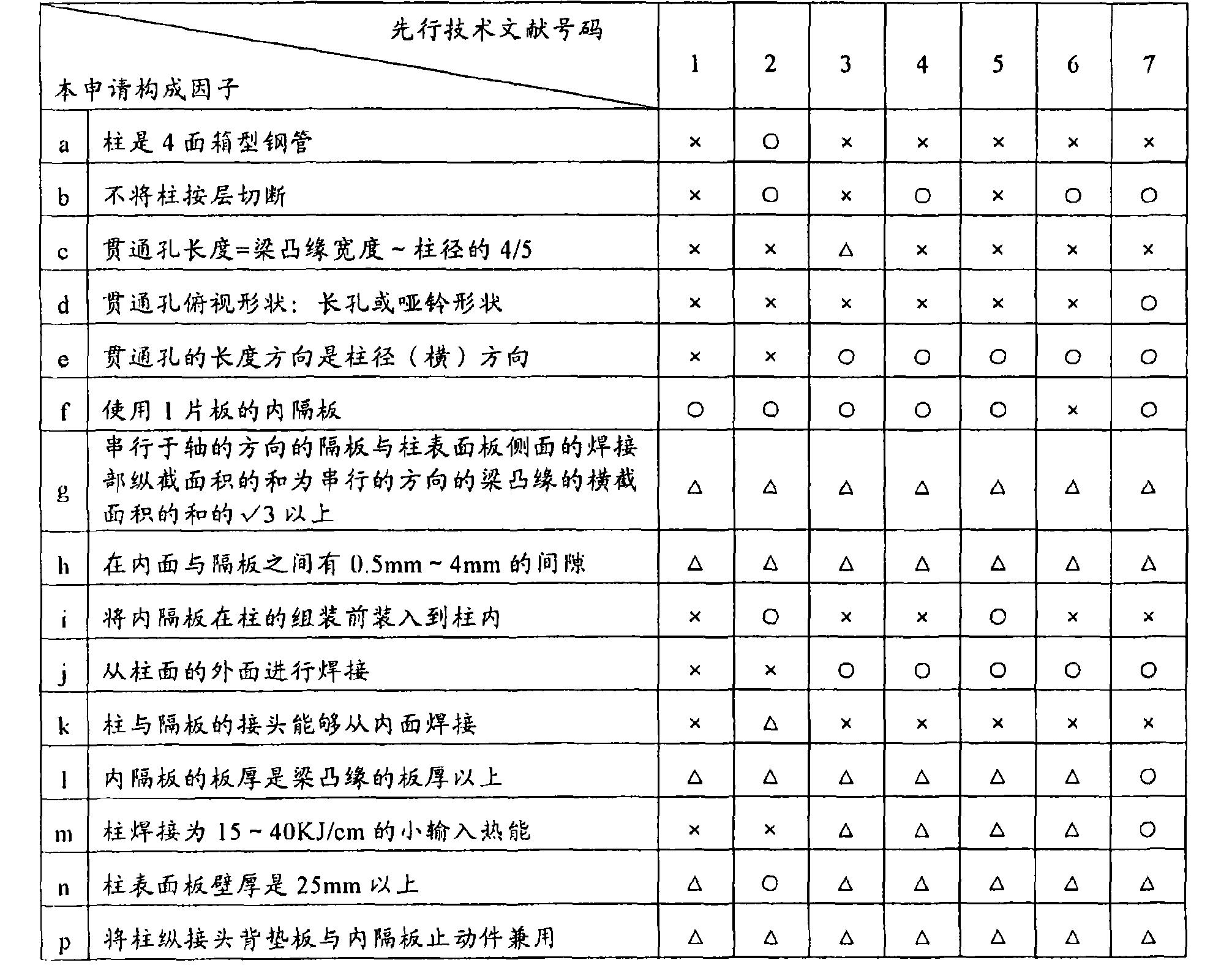 Figure CN103669588BD00081