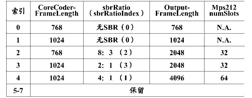 Figure CN103562994BD00331