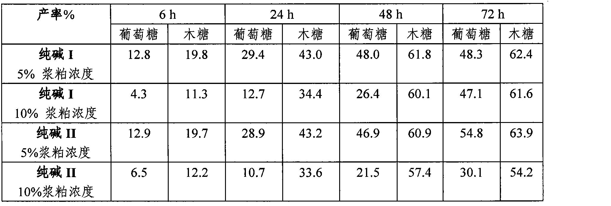 Figure CN102272313BD00191