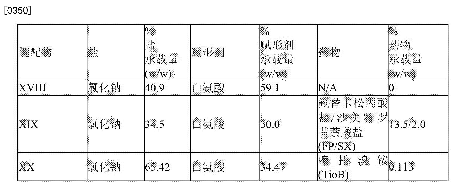 Figure CN103228273BD00532