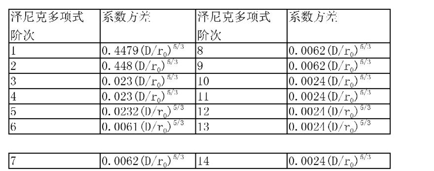 Figure CN101241190BD00062