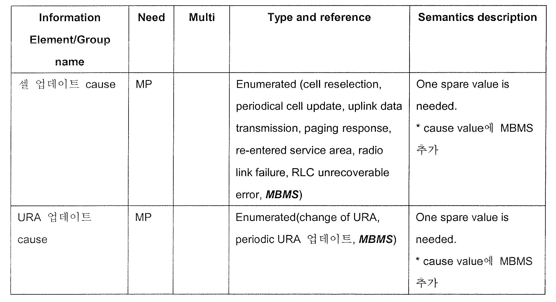Figure 112004042912714-PAT00002