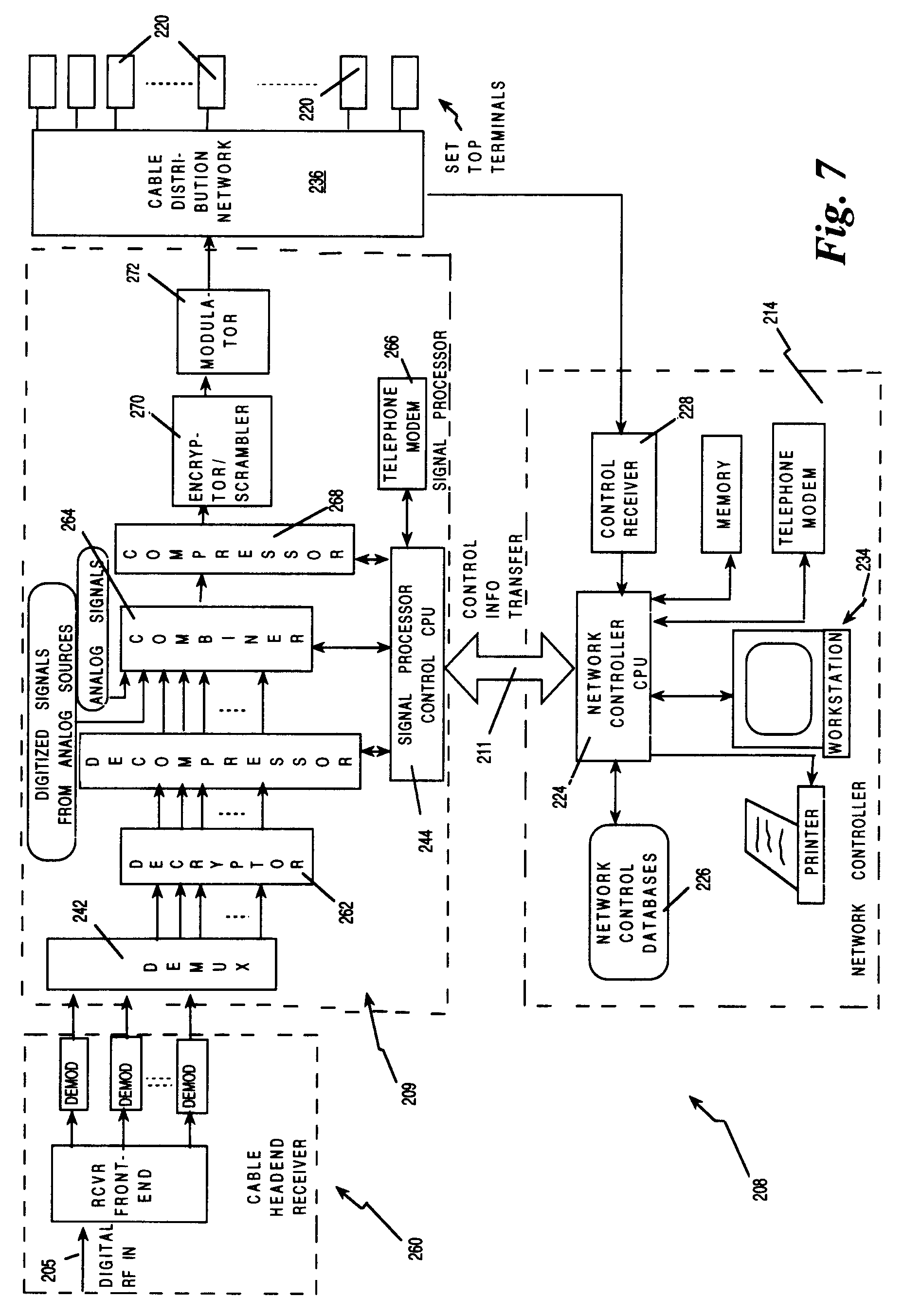 EP0822718A1 - Network controller for cable television