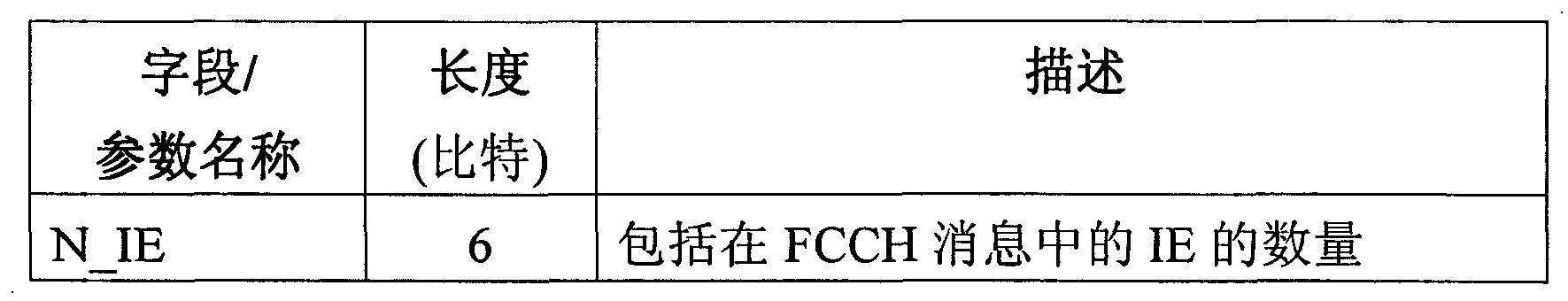 Figure CN1906892BD00171