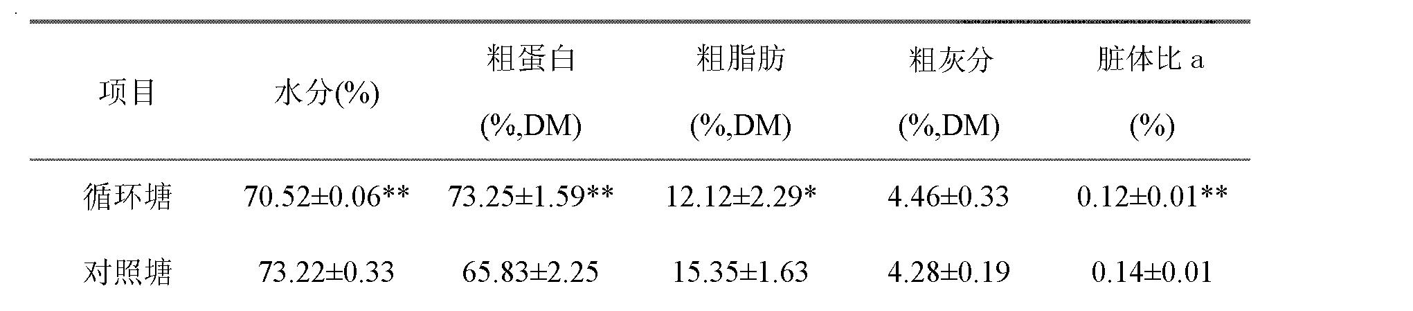 Figure CN102499154BD00081