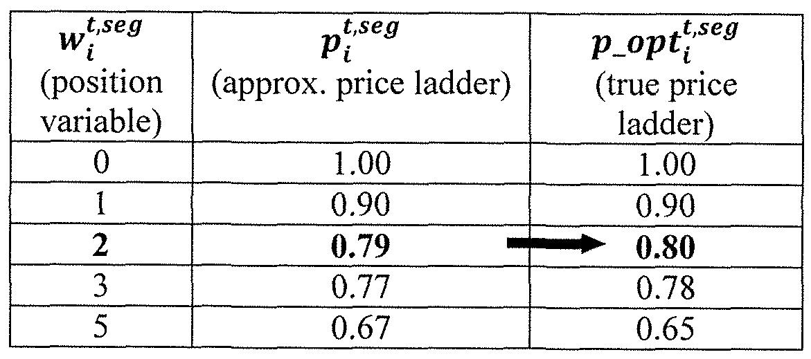 Figure imgf000024_0007