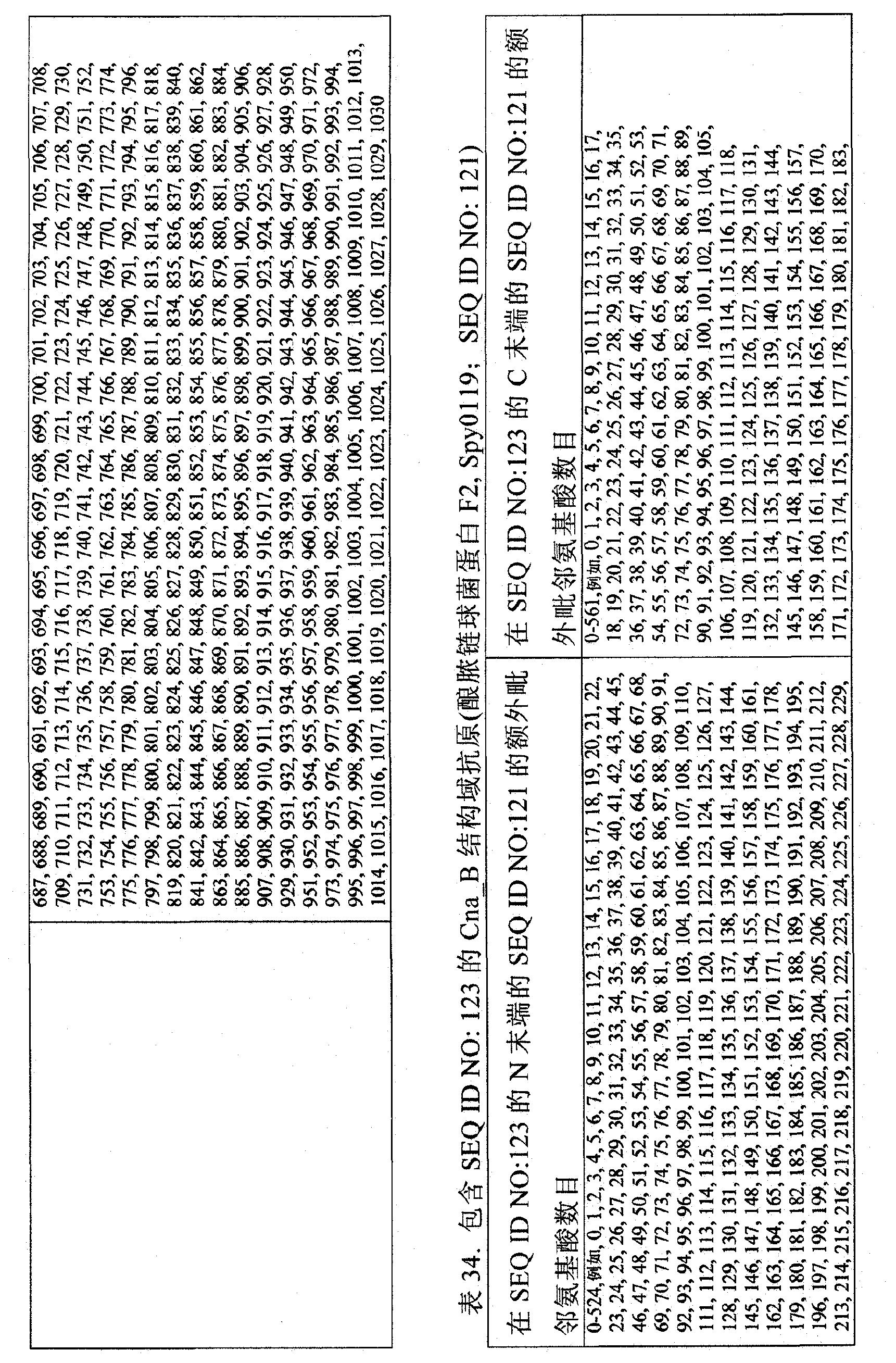 Figure CN102481349BD00481