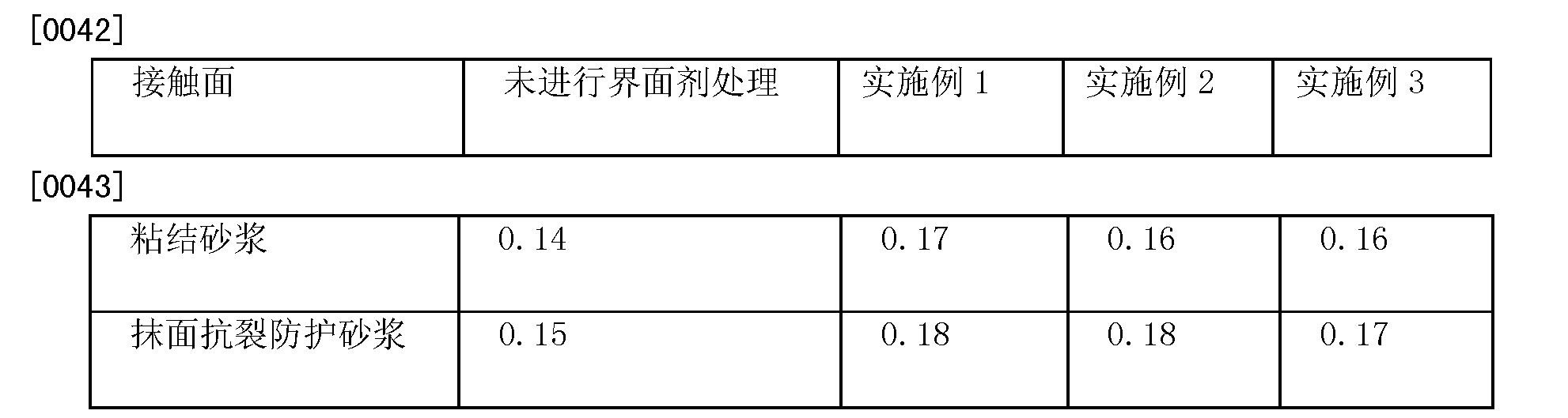 Figure CN102746024BD00051