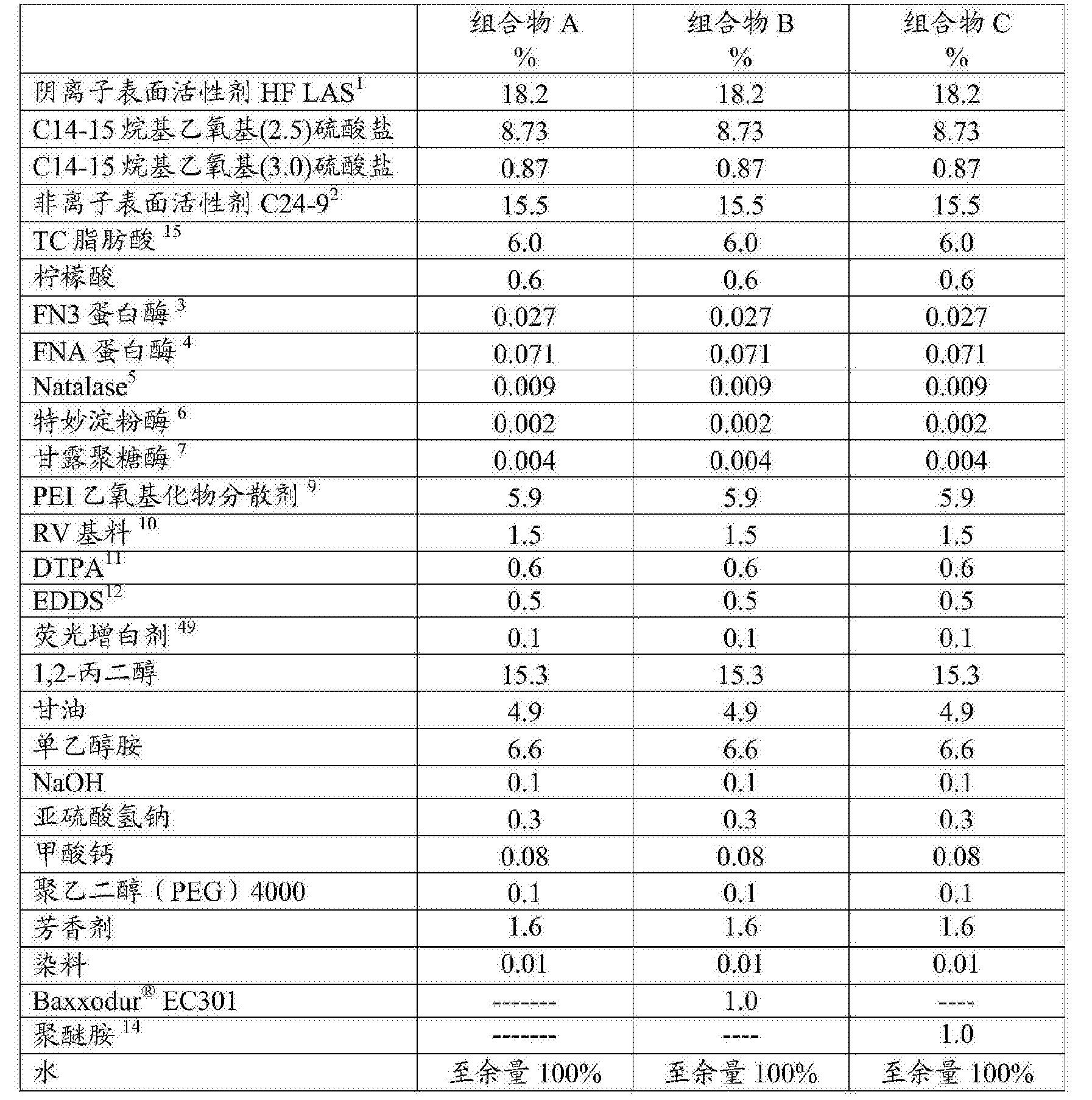 Figure CN105073966BD00521